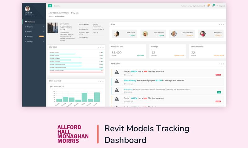 Fabrit Global - Revit Models Tracking Dashboard