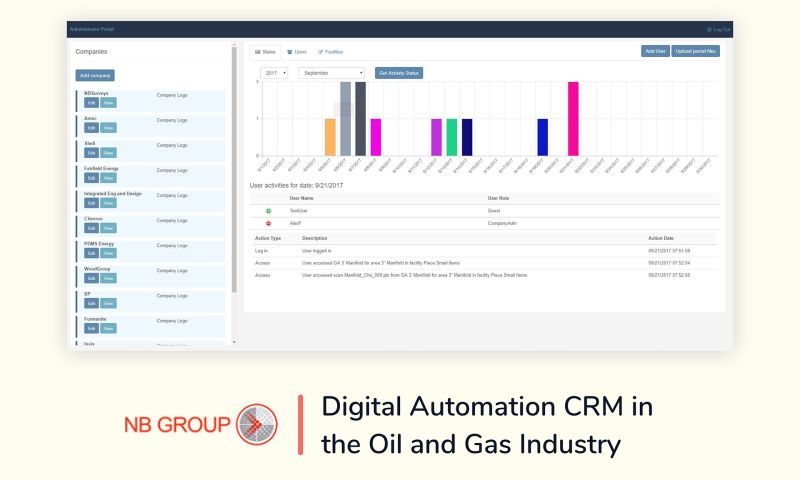 Fabrit Global - Digital Automation CRM in the Oil and Gas Industry