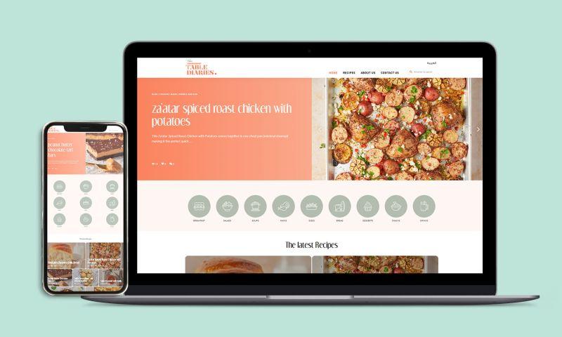 Simplix Innovations - Blog website design and development