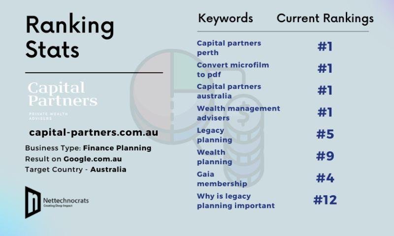 Nettechnocrats IT Services Pvt Ltd - SEO for Finance Planning Website