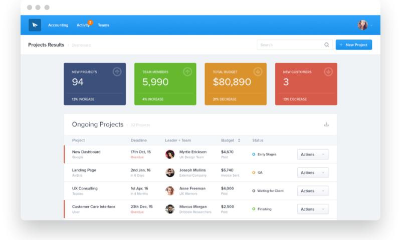 LaSoft - 'OpinionAnalysis' Web Development & Product Design
