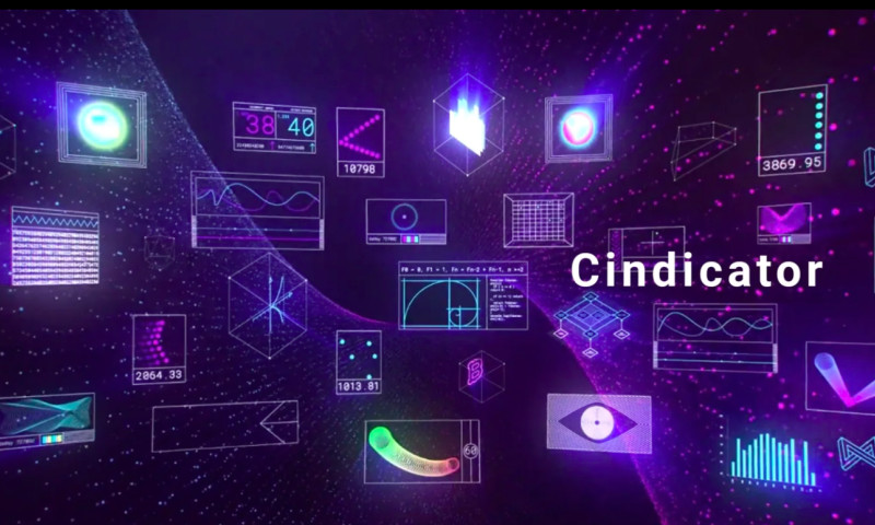and action - Cindicator