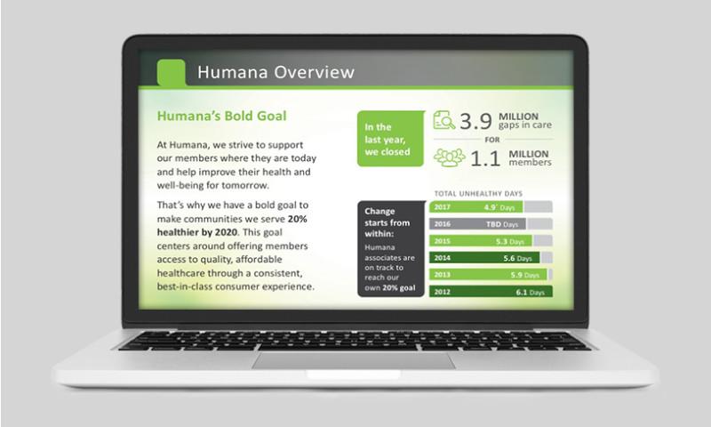 Weber Associates - Humana RFP Responses