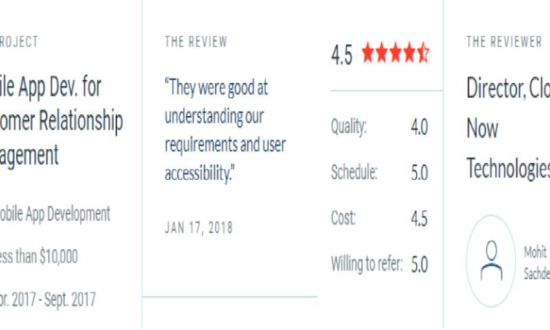 Mantthan Web Solutions LLP - Mobile App Dev. for Customer Relationship Management