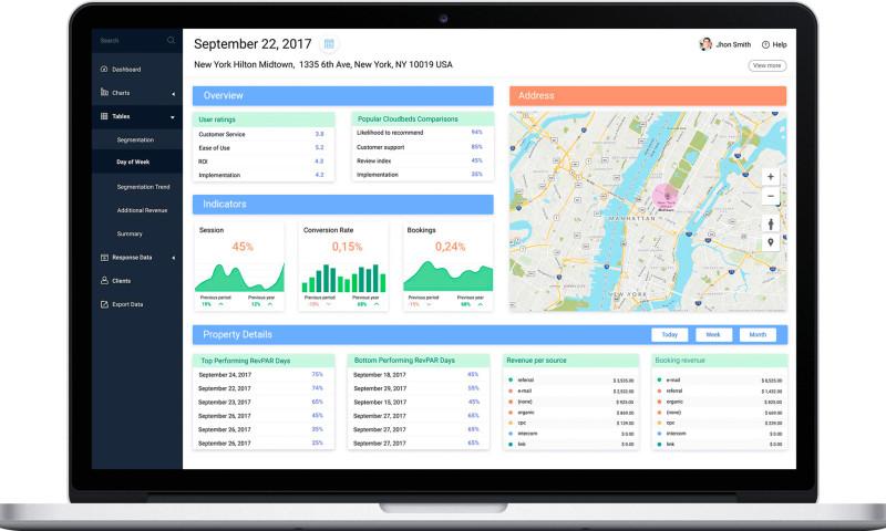 XB Software - Hotel Performance Management System