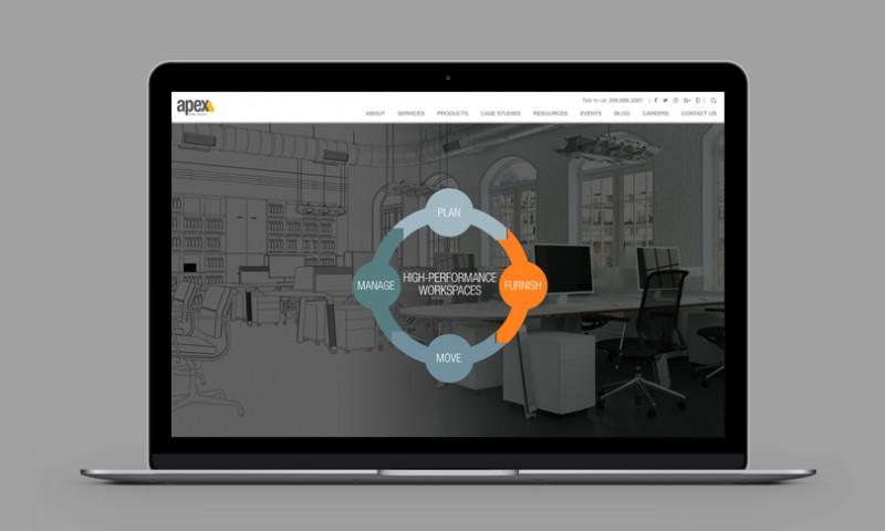 Bonsai Media Group - Apex Facility Resources