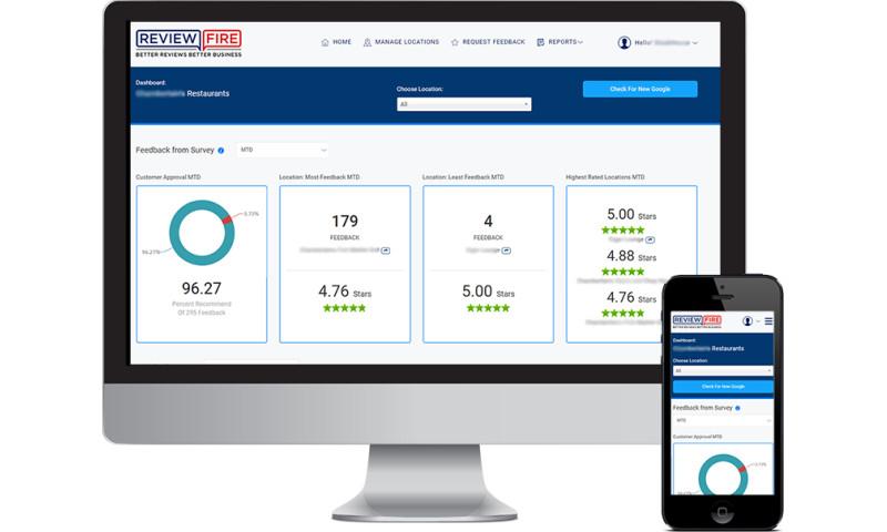 Seota Digital Marketing - Custom SaaS Development
