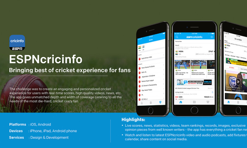 Robosoft Technologies - ESPNcricinfo - Bringing the best of cricket experience for fans