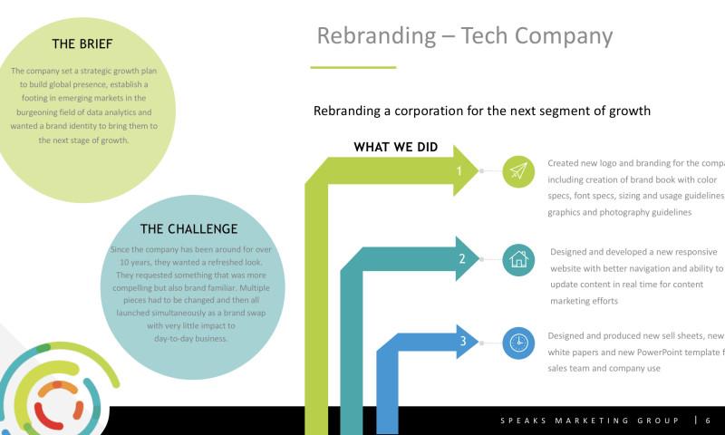 Speaks Marketing Group LLC - Rebranding project
