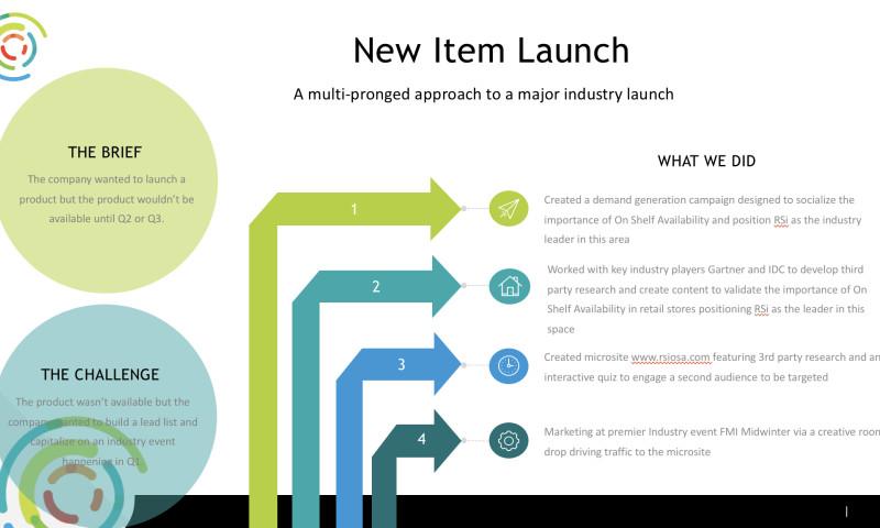 Speaks Marketing Group LLC - New Item launch