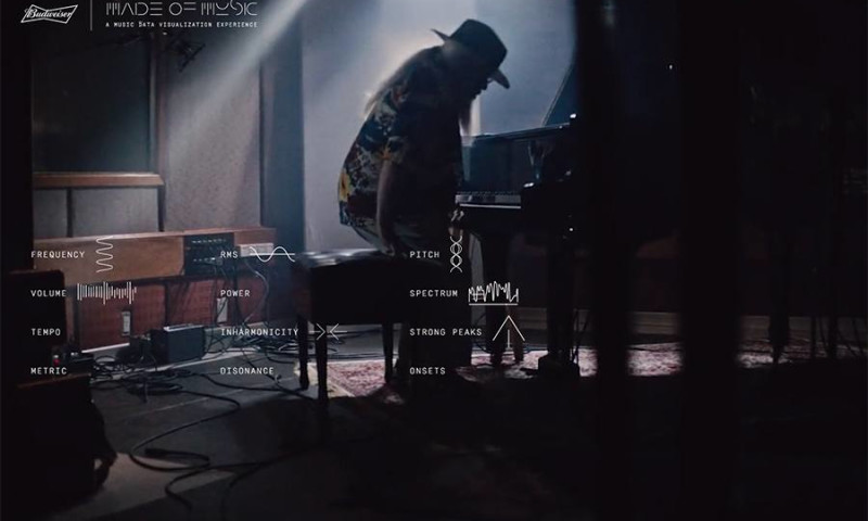 Webcore Interactive - Budweiser – Made of Music