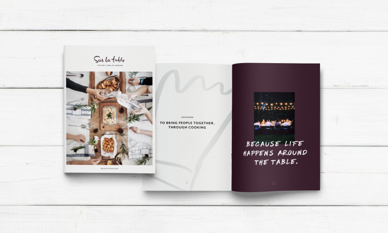 Creative Retail Packaging - Sur La Table