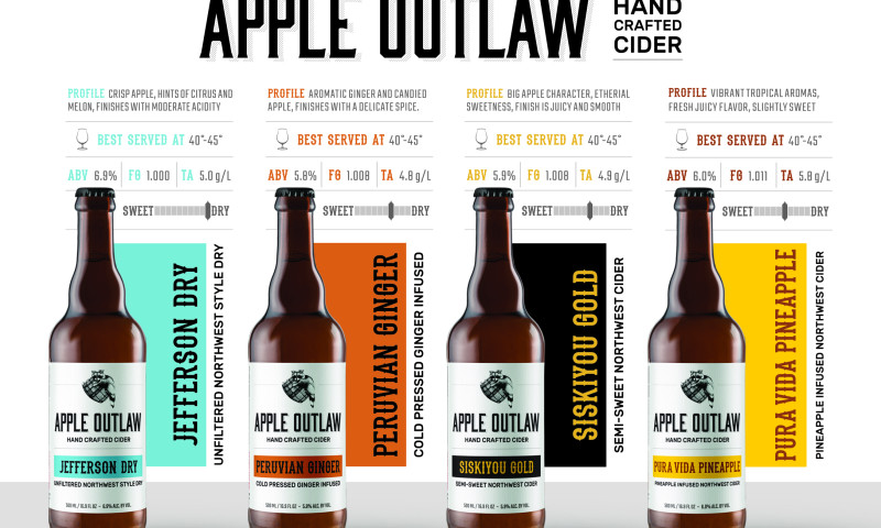 Pixel Productions Inc. - Apple Outlaw