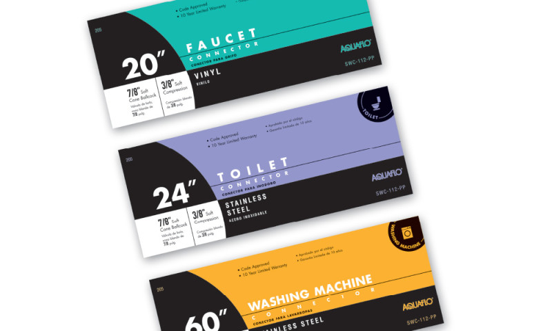 AXIS visual - Pipe labels