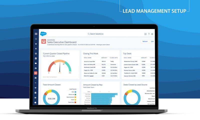 SITSL - Lead Management Setup
