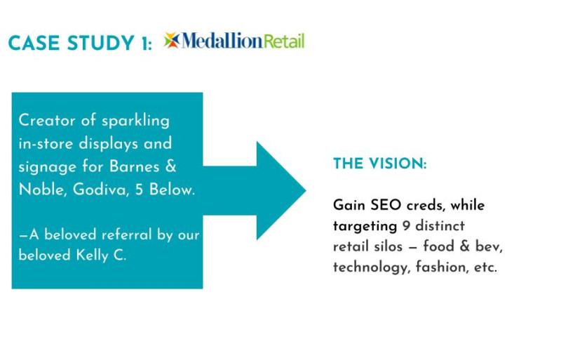 MarketSmiths Content Strategists LLC - Medallion Retail - Case Study