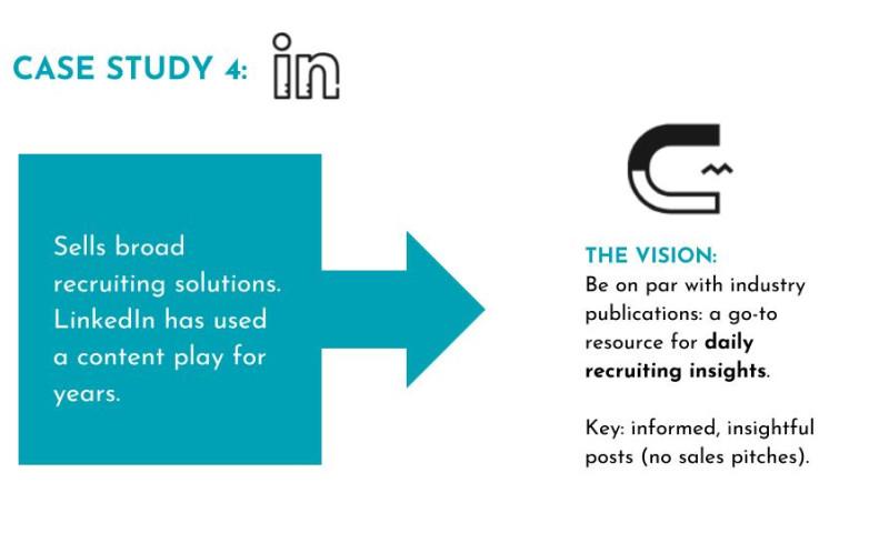 MarketSmiths Content Strategists LLC - LinkedIn - Case Study