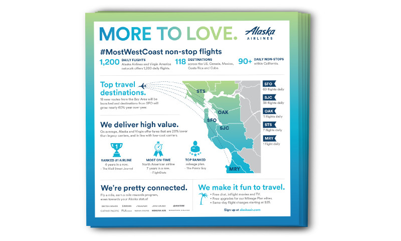 UNINCORPORATED - Alaska Airlines - Brand Collateral