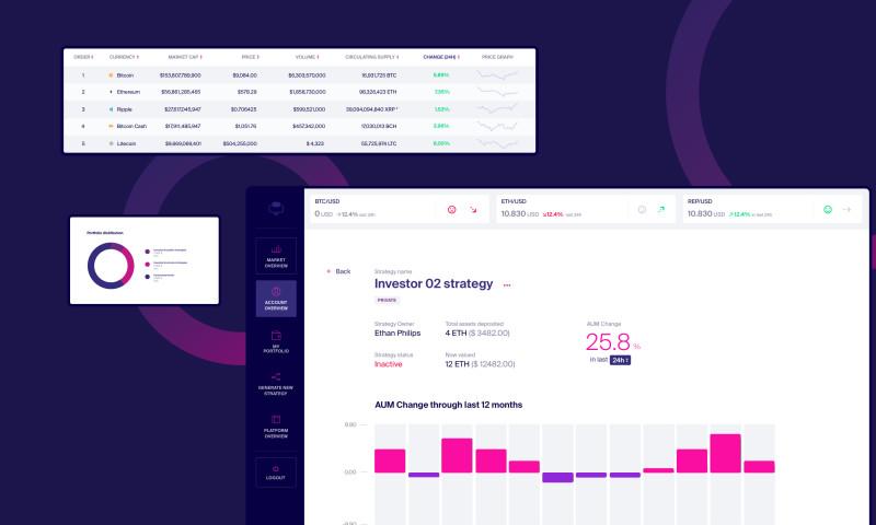 Bornfight - Digital Assets Power Play - Custom Software
