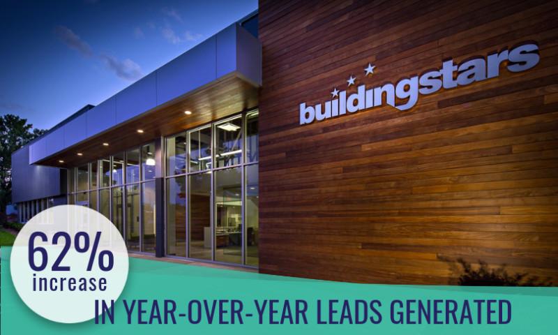 Afflecto Media Marketing - Buildingstars International New Franchise Lead Generation