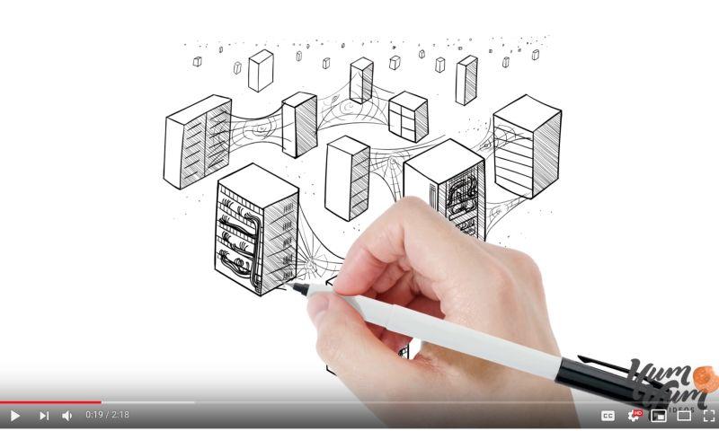 Yum Yum Videos - Overclock Labs - Whiteboard Animated Explainer Video