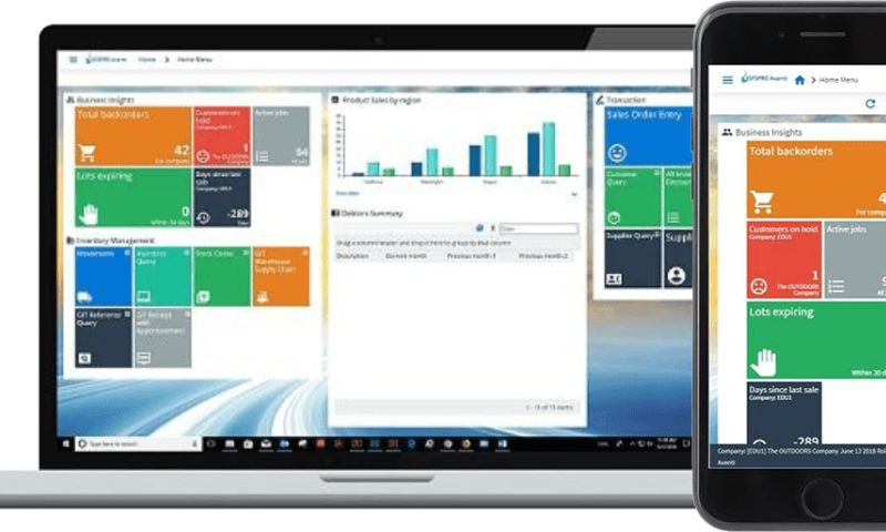 Syberry Corporation - Digital Rights Management Platform