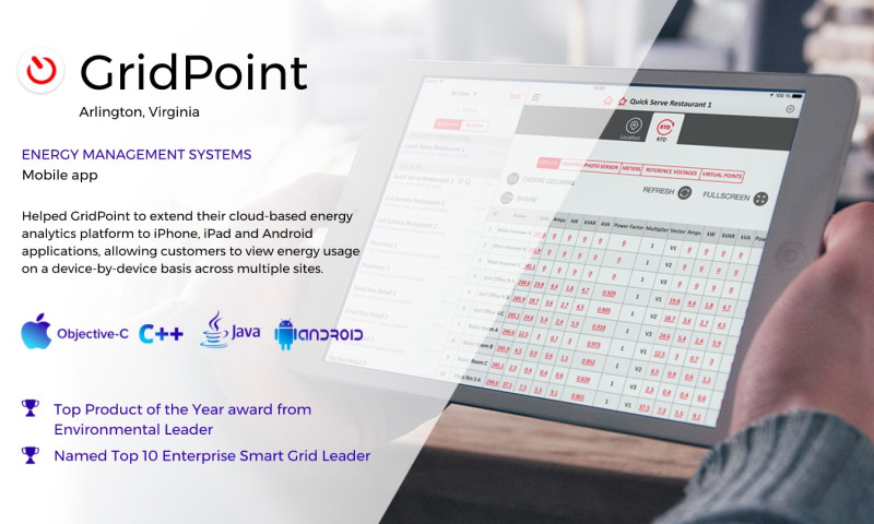Waverley Software - GRIDPOINT: IOS AND ANDROID APPS FOR ENERGY MANAGEMENT