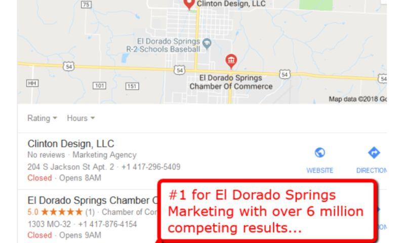 LeadValets - Google My Business Ranking