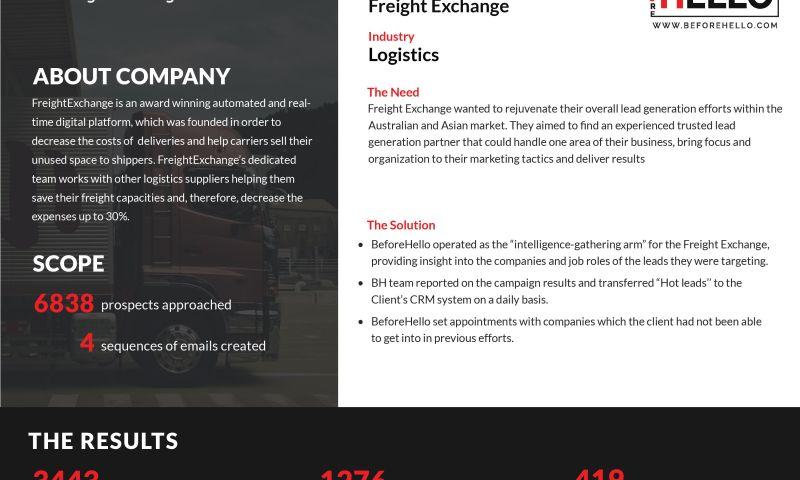 Before Hello - Freight Exchange - Logistics