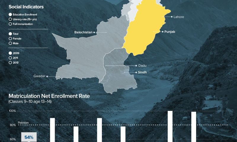 Boost Labs - NBR: Mapping Pakistan's Internal Dynamics