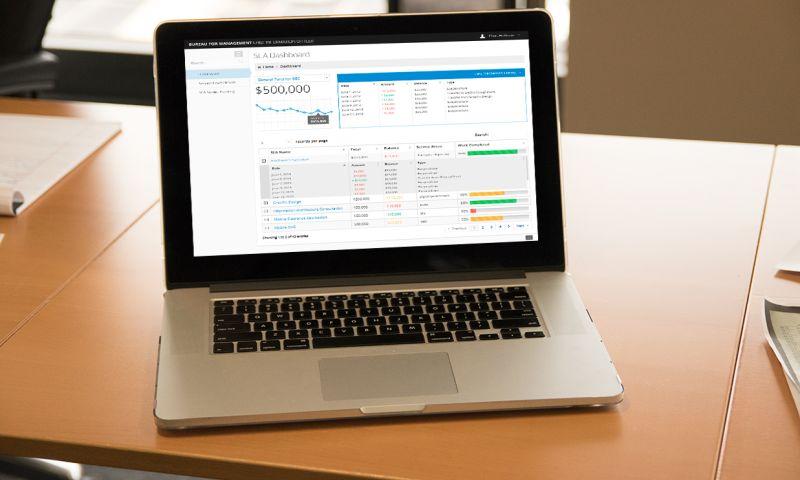Boost Labs - USAID SLA Dashboard