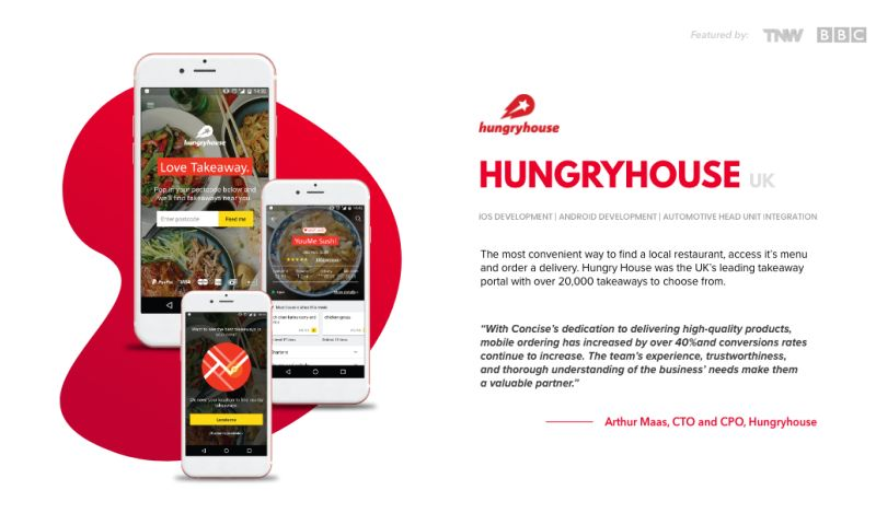 Concise Software - Hungry House / Delivery Hero