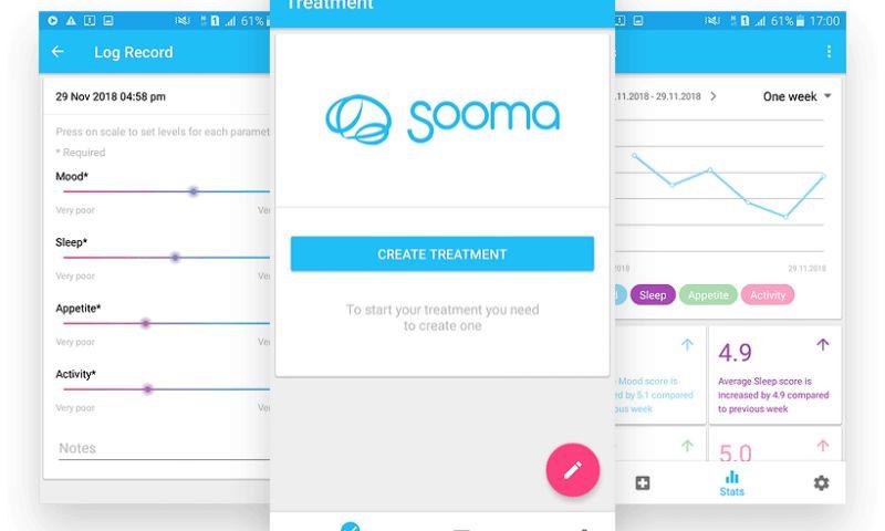 BLAKIT IT Solutions - Sooma tDCS – a unique solution for depression treatment