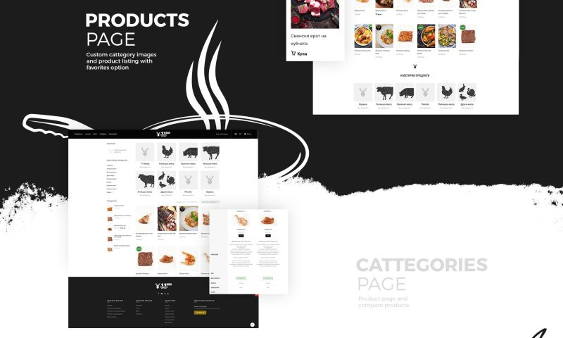 Pixel House Studio - 11 Meats online store