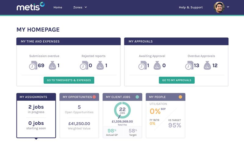 Perfectial - Corporate planning and performance management platform