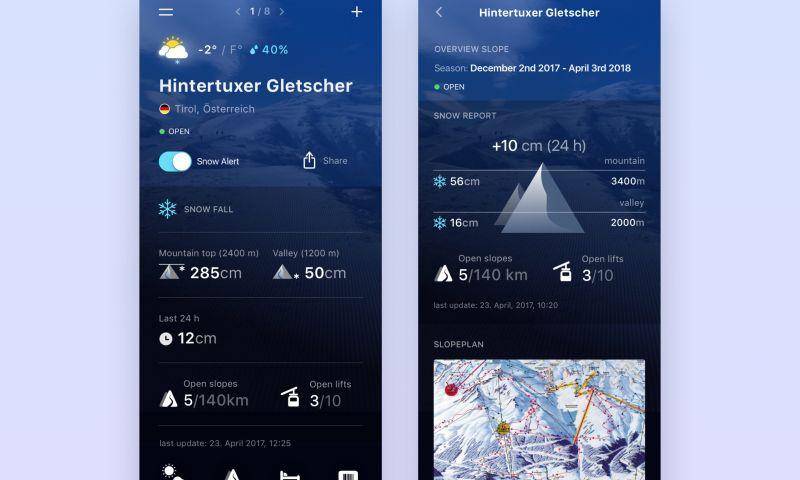 Ossmium - Weather and Ski App