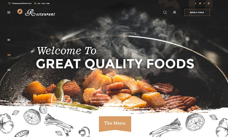 Auxesis Infotech - Foodgasm