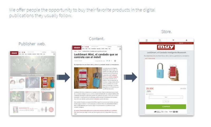 lyra - eCommerce solution development as a Service for Publishers.