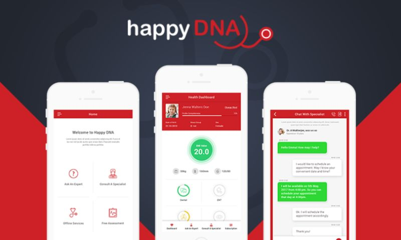 Unified Infotech Inc - Happy DNA
