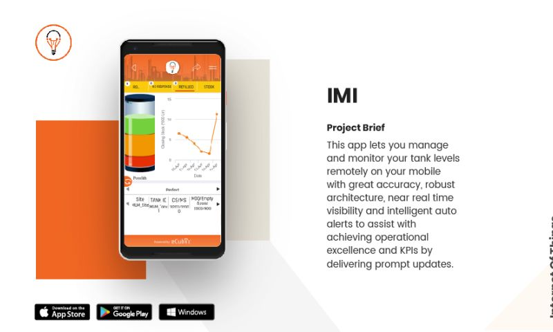 AppClues Infotech - IMI