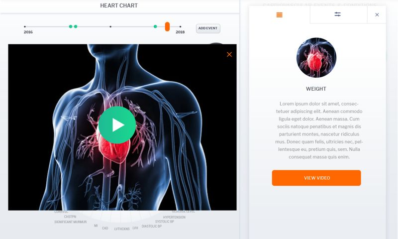 Catalyst UX - Advancing The Management Of Cardiovascular Disease