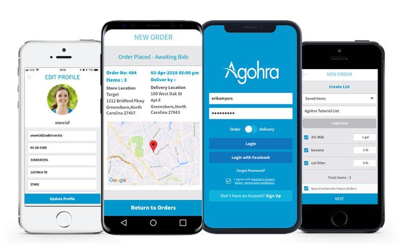 Techtic Solutions Inc - AGOHRA