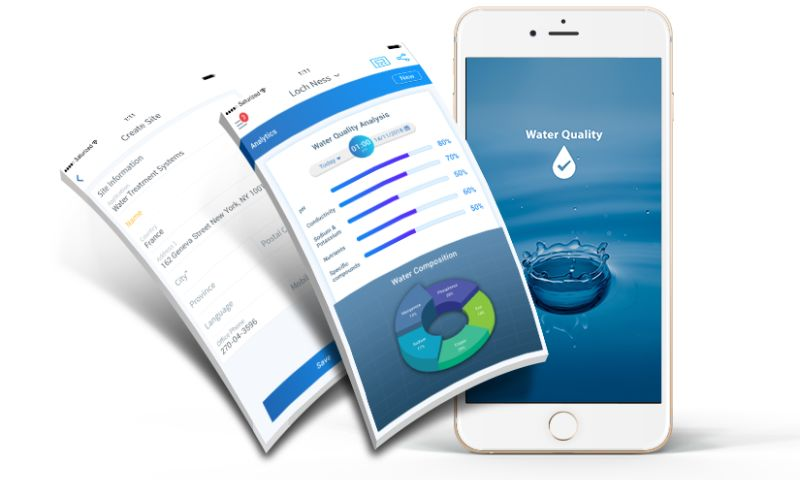Biz4Solutions LLC - Water Testing and Analysis
