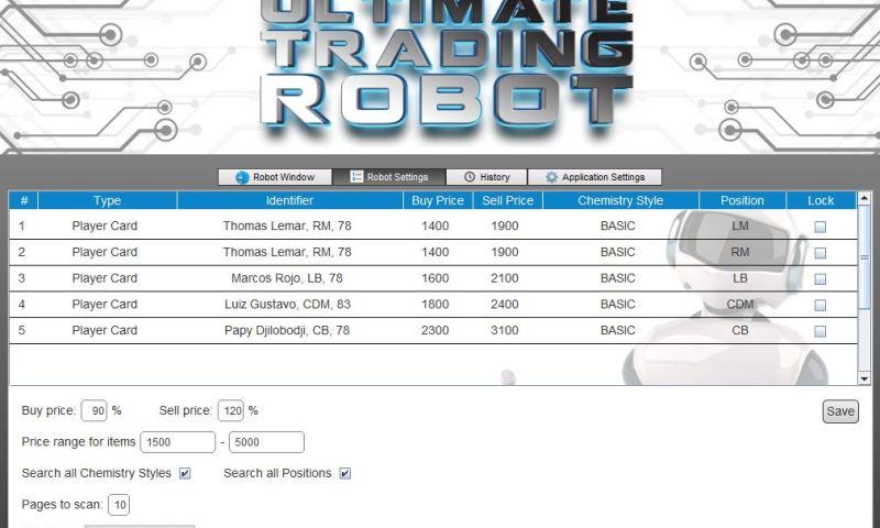 Lvivity - FIFA Ultimate Trading Robot