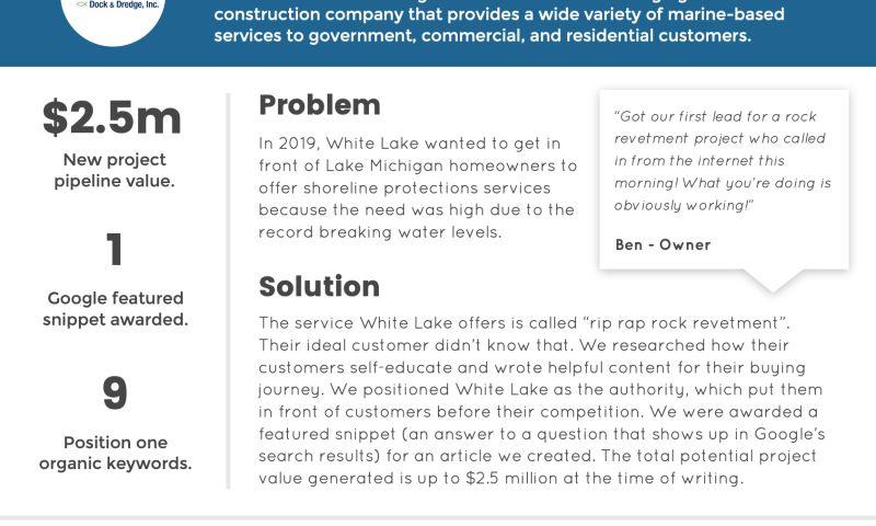 Avalanche Creative - White Lake Dock & Dredge