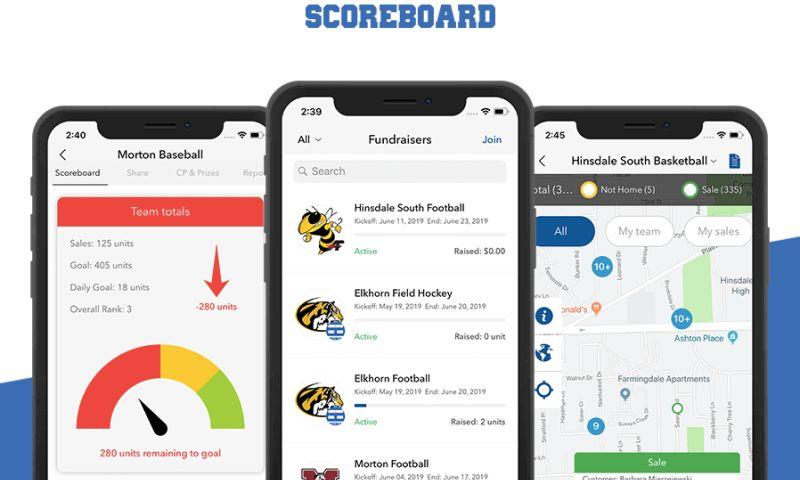 Cerdonis Technologies LLC - Score Board - Fund Raising
