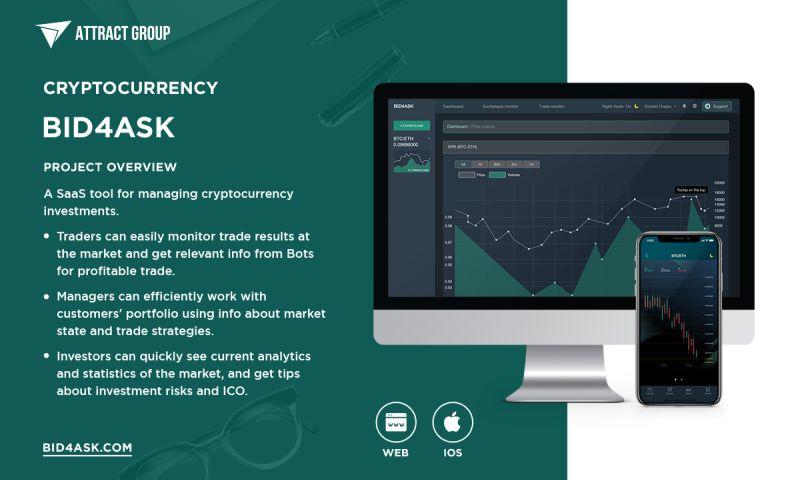 Attract Group - A SaaS platform for cryptotraders Bid4Ask