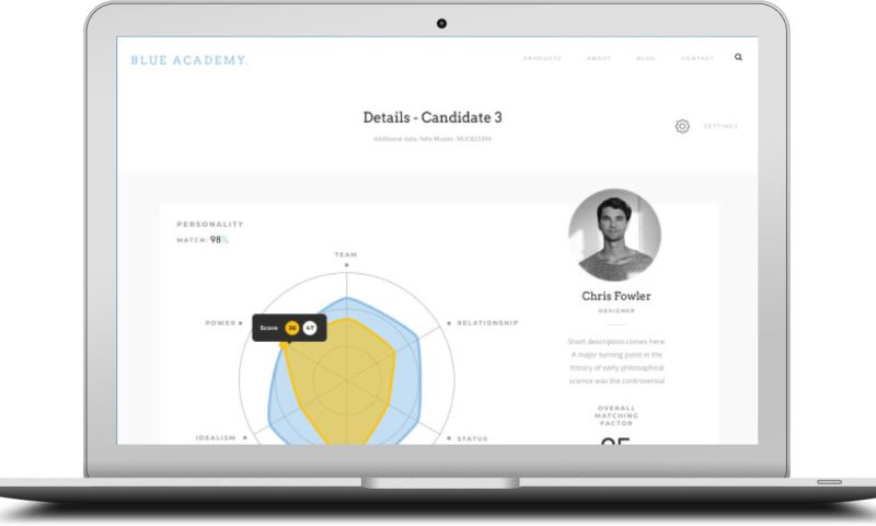 SpdLoad - BlueAcademy is a SaaS application for psychological tests