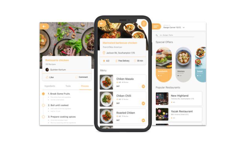 Biz4Solutions LLC - Eatzy - On-Demand Food Delivery App