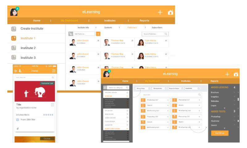 Biz4Solutions LLC - E-Learning